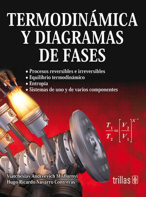 TERMODINAMICA Y DIAGRAMAS DE FASES