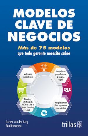 MODELOS CLAVE DE NEGOCIOS