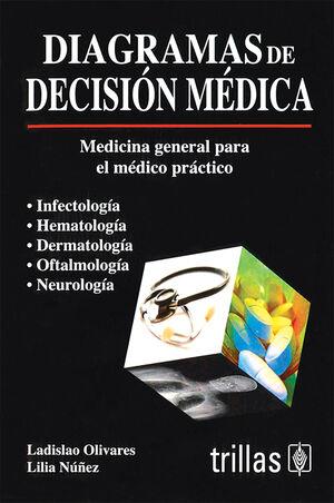 DIAGRAMAS DE DECISION MEDICA