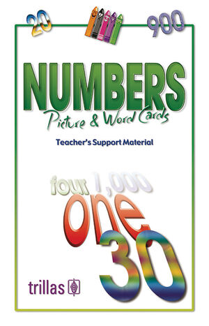 NUMBERS PICTURE & WORD CARDS. NUMBER SYMBOLS COUNTING ITEMS. VOCABULARY.